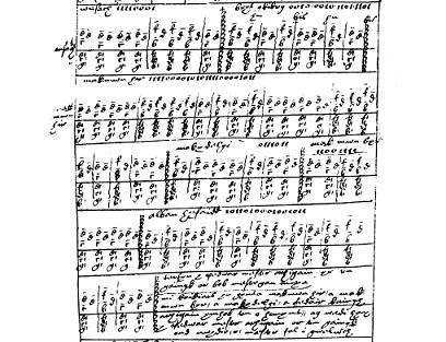 Welsh Harp Tablature